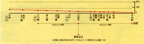 [遊記] 高知 日本最後清流四萬十川雨中單車行
